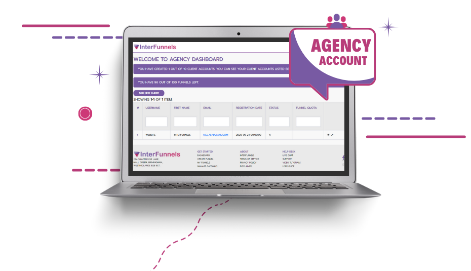 digital agency productize your services